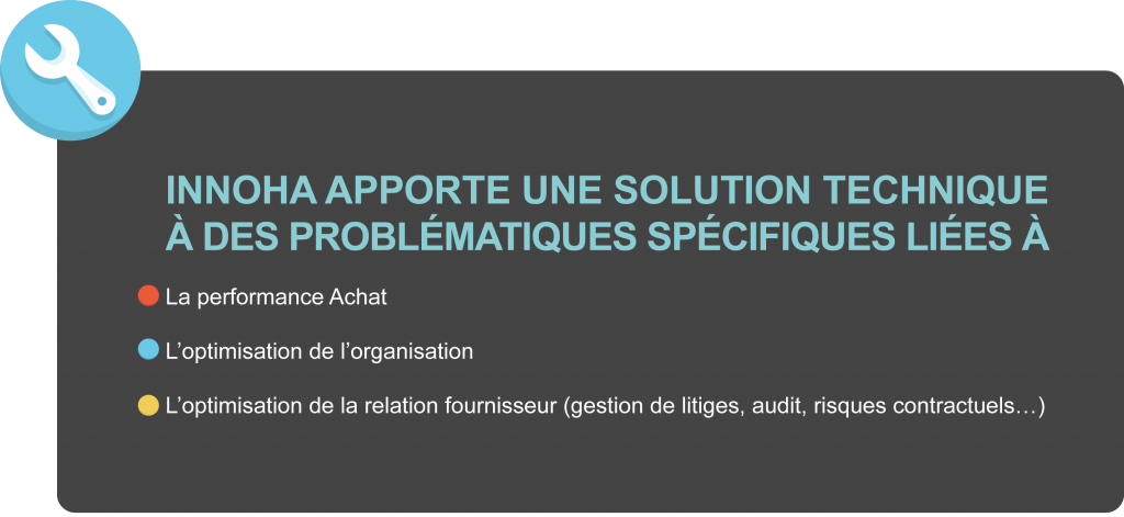 Innoha apporte une solution